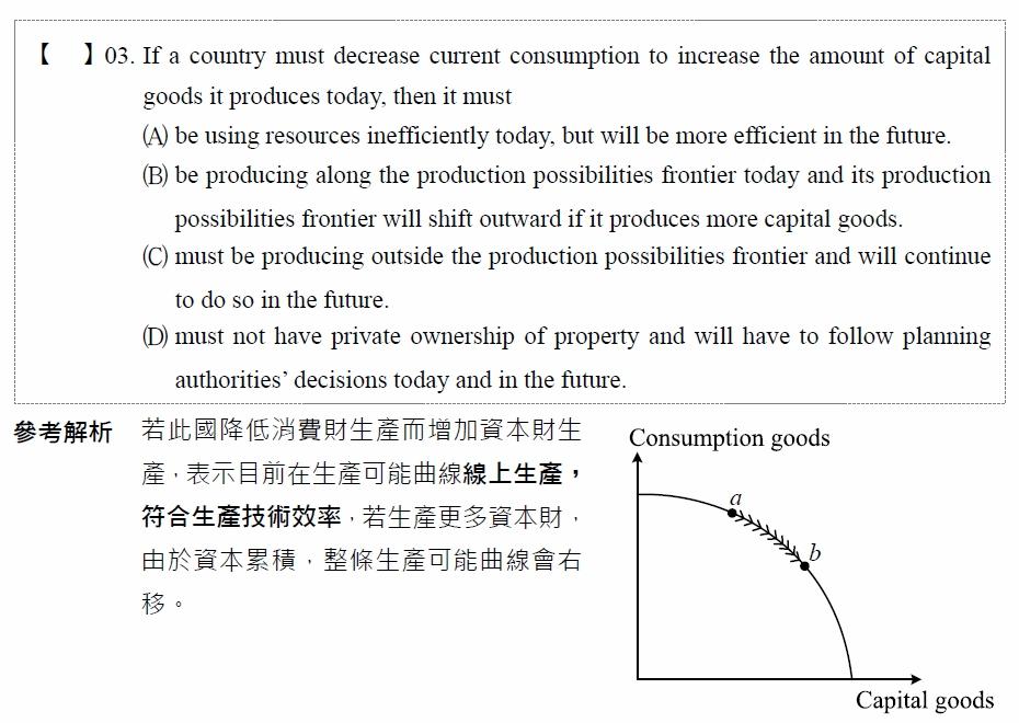 2018試題大補帖經濟學- 試題